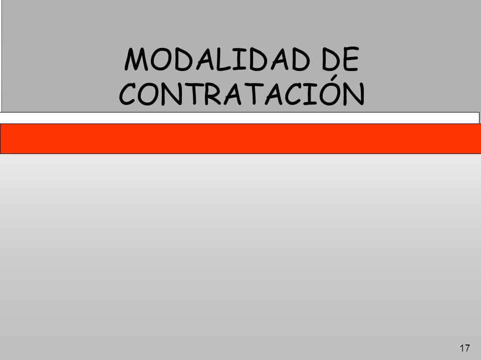 17 MODALIDAD DE CONTRATACIÓN
