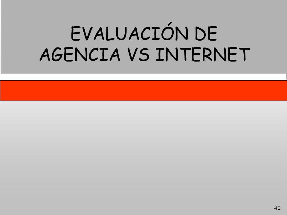 40 EVALUACIÓN DE AGENCIA VS INTERNET