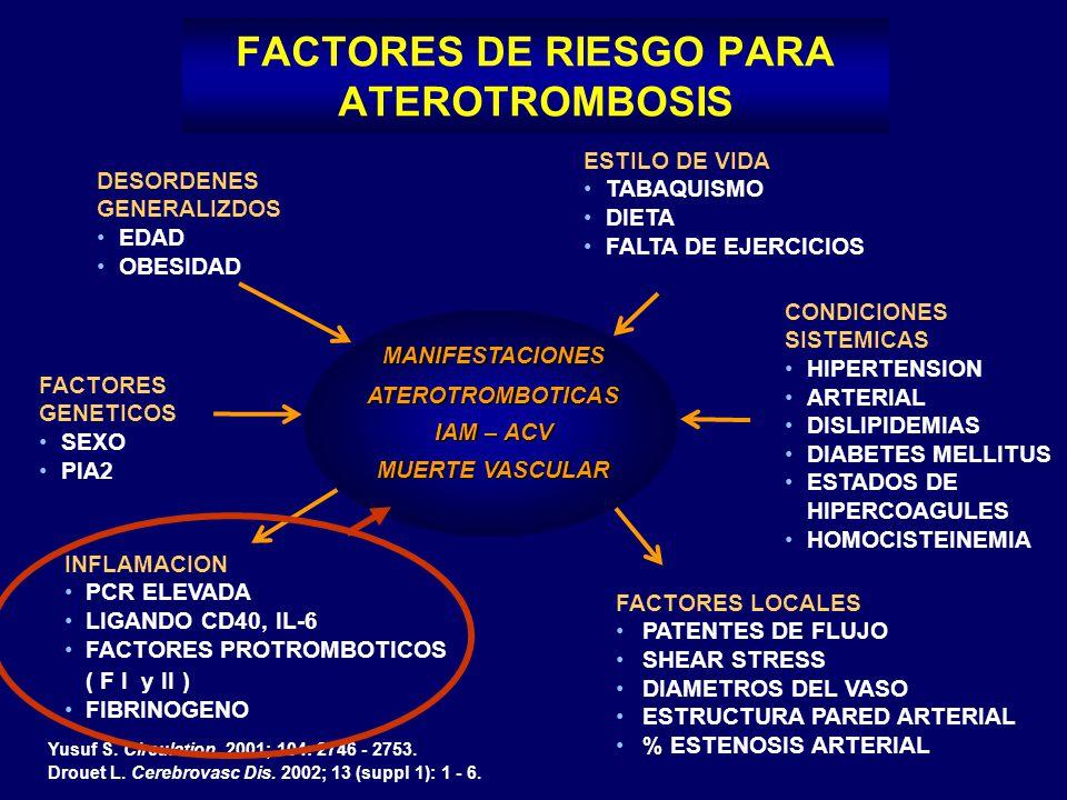 FACTORES DE RIESGO PARA ATEROTROMBOSIS Yusuf S. Circulation. 2001; 104: 2746 - 2753. Drouet L. Cerebrovasc Dis. 2002; 13 (suppl 1): 1 - 6. ESTILO DE V