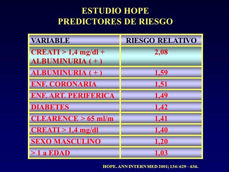 VARIABLERIESGO RELATIVO CREATI > 1,4 mg/dl + ALBUMINURIA ( + ) 2,08 ALBUMINURIA ( + )1,59 ENF. CORONARIA1,51 ENF. ART. PERIFERICA1,49 DIABETES1,42 CLE