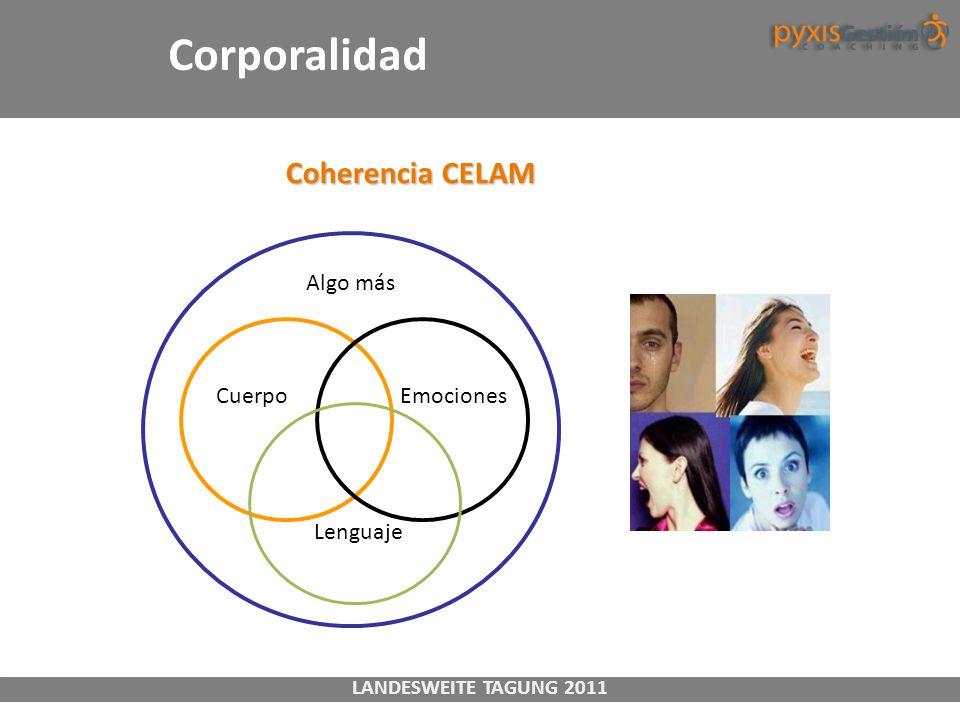 LANDESWEITE TAGUNG 2011 CuerpoEmociones Lenguaje Algo más Coherencia CELAM Corporalidad