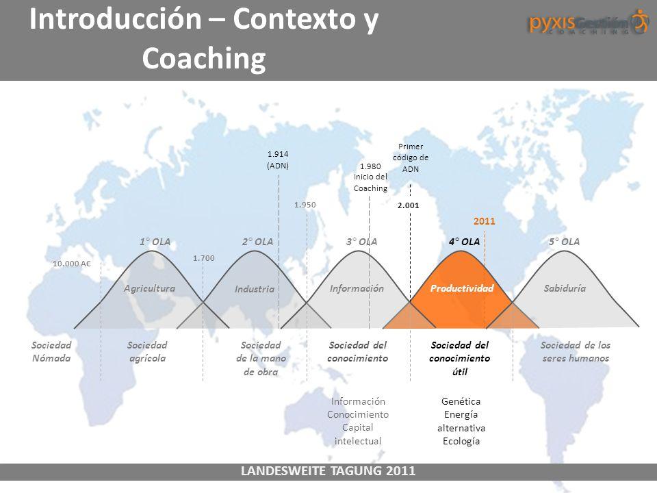 LANDESWEITE TAGUNG 2011 1.700 1.950 1.914 (ADN) 2011 1° OLA2° OLA 4° OLA 5° OLA Agricultura Industria Información Productividad Sabiduría Sociedad agr