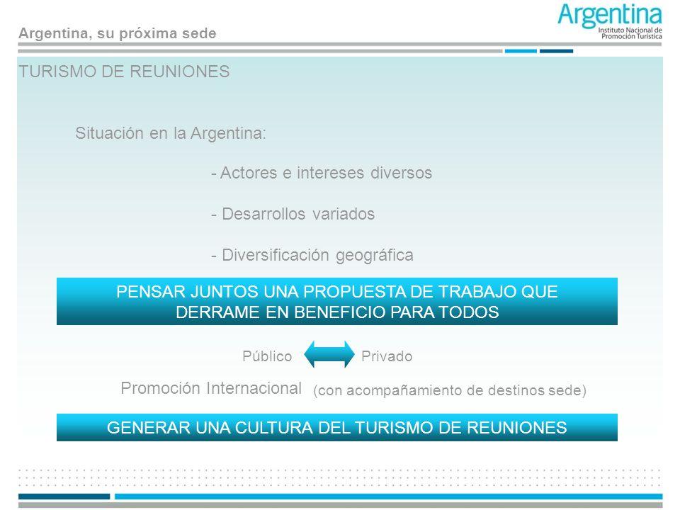 Argentina, su próxima sede TURISMO DE REUNIONES Situación en la Argentina: PENSAR JUNTOS UNA PROPUESTA DE TRABAJO QUE DERRAME EN BENEFICIO PARA TODOS