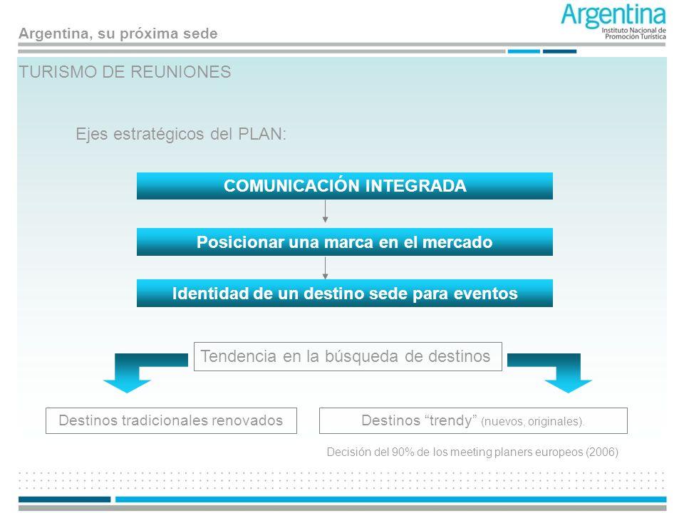 Argentina, su próxima sede TURISMO DE REUNIONES Ejes estratégicos del PLAN: Identidad de un destino sede para eventos Destinos tradicionales renovados