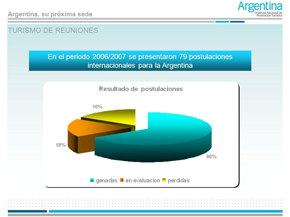 Argentina, su próxima sede TURISMO DE REUNIONES En el periodo 2006/2007 se presentaron 79 postulaciones internacionales para la Argentina