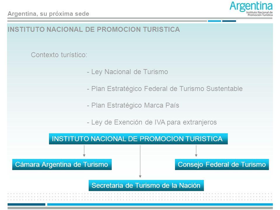 Argentina, su próxima sede INSTITUTO NACIONAL DE PROMOCION TURISTICA Contexto turístico: - Ley Nacional de Turismo - Plan Estratégico Federal de Turis