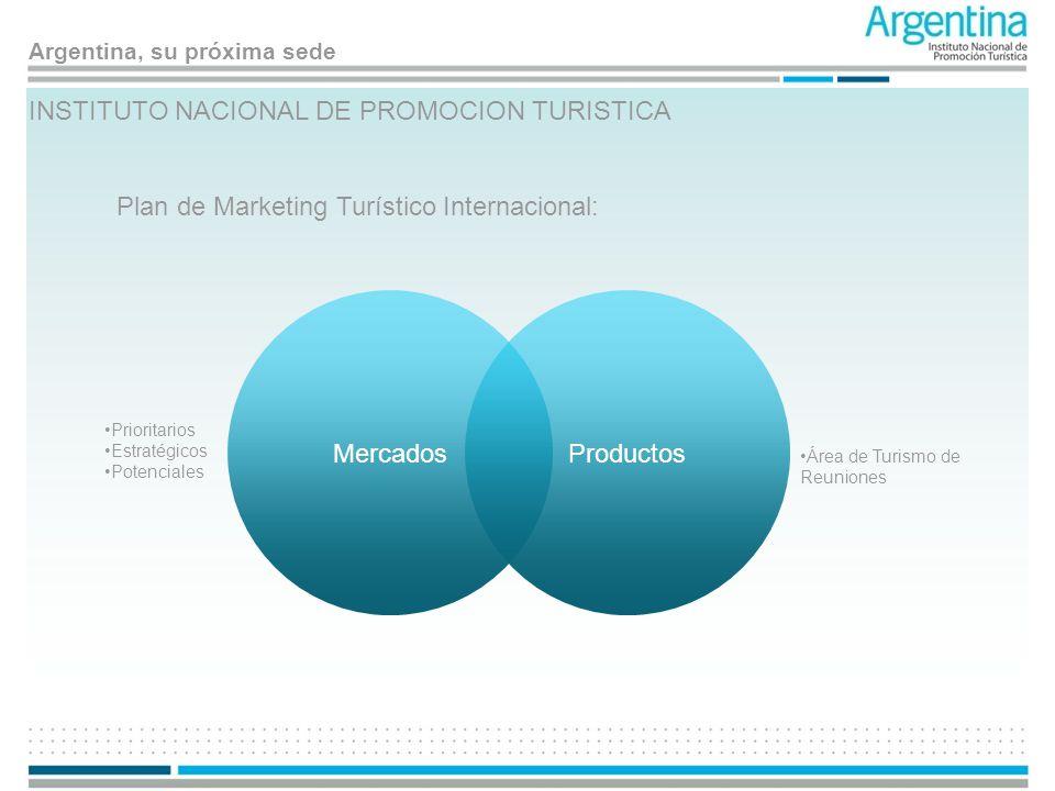 Argentina, su próxima sede INSTITUTO NACIONAL DE PROMOCION TURISTICA Plan de Marketing Turístico Internacional: MercadosProductos Prioritarios Estraté