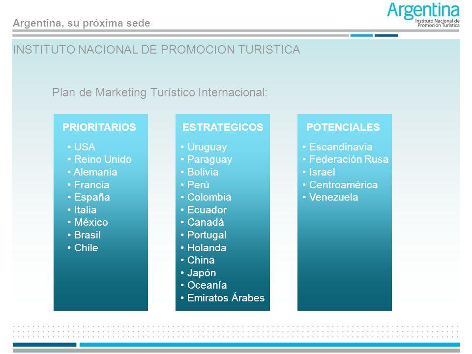 Argentina, su próxima sede INSTITUTO NACIONAL DE PROMOCION TURISTICA Plan de Marketing Turístico Internacional: PRIORITARIOSESTRATEGICOSPOTENCIALES US