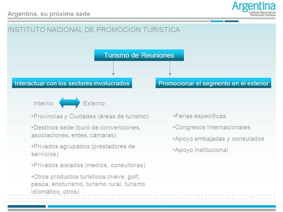 Argentina, su próxima sede INSTITUTO NACIONAL DE PROMOCION TURISTICA Turismo de Reuniones Interactuar con los sectores involucradosPromocionar el segm