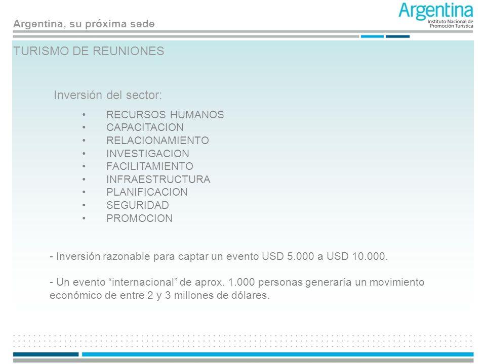 Argentina, su próxima sede TURISMO DE REUNIONES Inversión del sector: RECURSOS HUMANOS CAPACITACION RELACIONAMIENTO INVESTIGACION FACILITAMIENTO INFRA