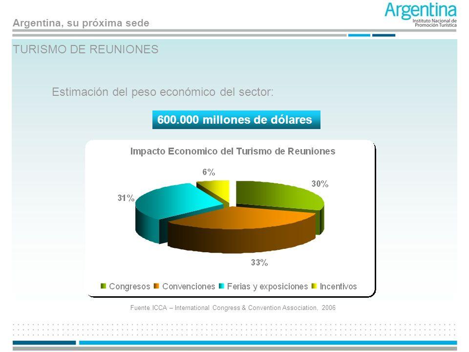 Argentina, su próxima sede TURISMO DE REUNIONES Estimación del peso económico del sector: 600.000 millones de dólares Fuente ICCA – International Cong