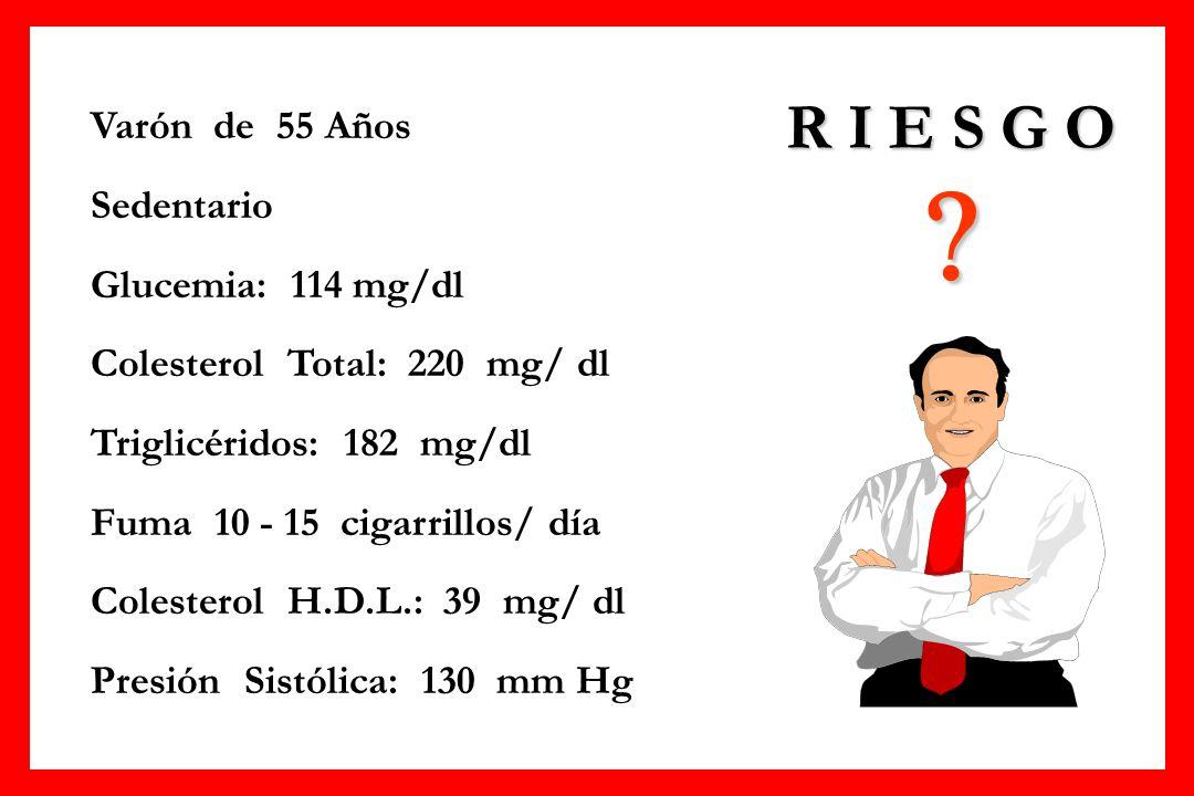 Varón de 55 Años Sedentario Glucemia: 114 mg/dl Colesterol Total: 220 mg/ dl Triglicéridos: 182 mg/dl Fuma 10 - 15 cigarrillos/ día Colesterol H.D.L.: