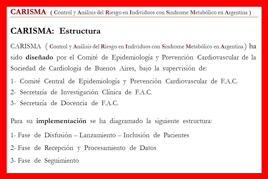 CARISMA ( CARISMA ( Control y Análisis del Riesgo en Individuos con Sindrome Metabólico en Argentina ) CARISMA: Estructura CARISMA ( Control y Análisi