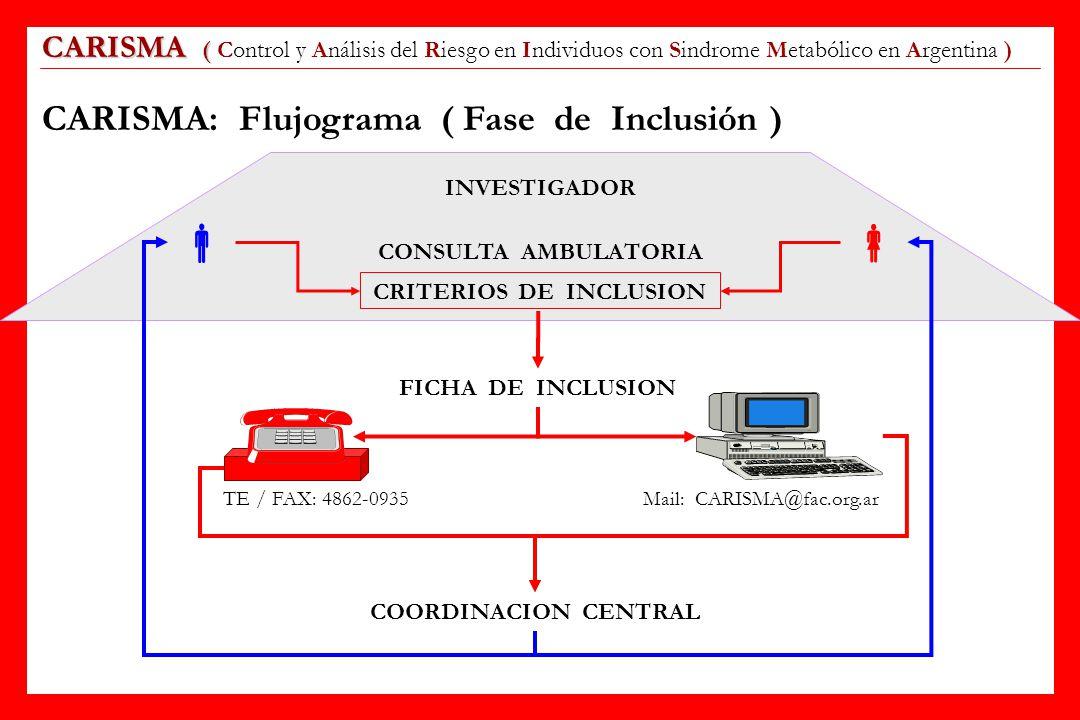 CARISMA ( CARISMA ( Control y Análisis del Riesgo en Individuos con Sindrome Metabólico en Argentina ) CARISMA: Flujograma ( Fase de Inclusión ) CRITE