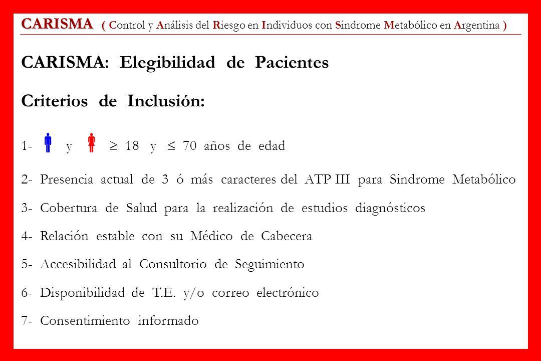 CARISMA ( CARISMA ( Control y Análisis del Riesgo en Individuos con Sindrome Metabólico en Argentina ) CARISMA: Elegibilidad de Pacientes Criterios de