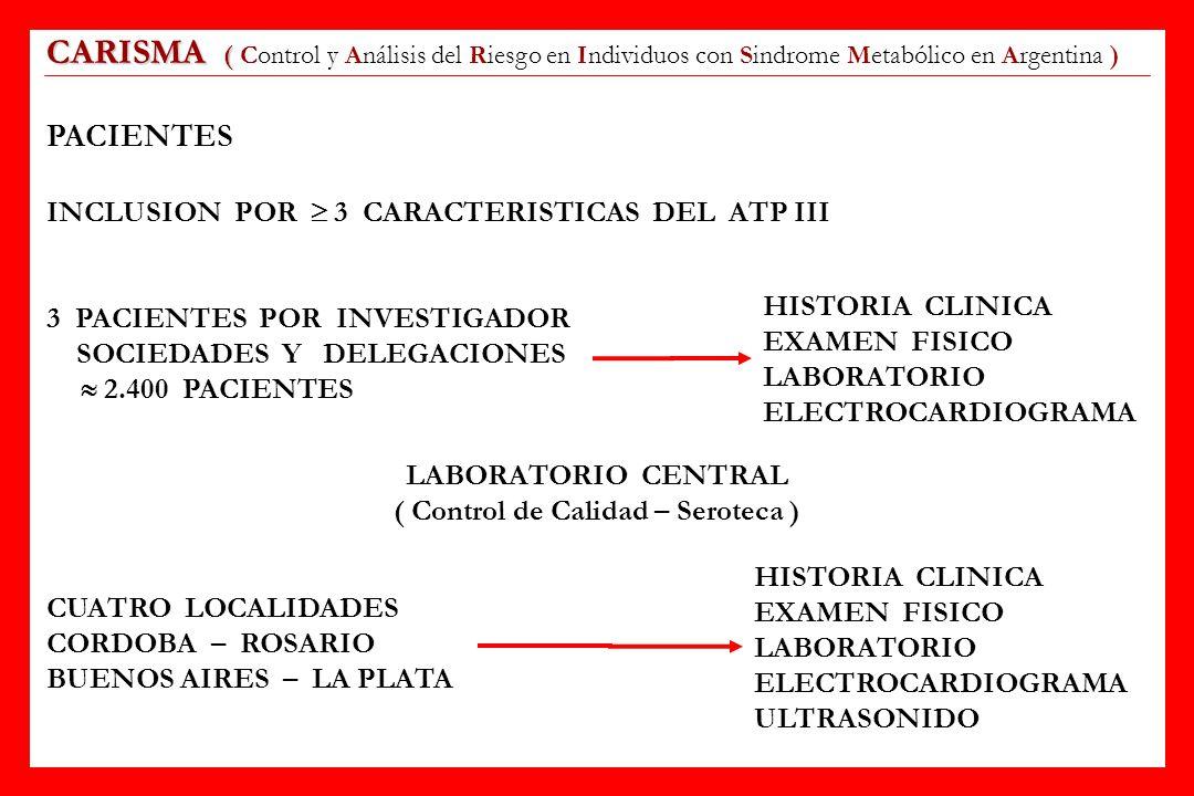 CARISMA ( CARISMA ( Control y Análisis del Riesgo en Individuos con Sindrome Metabólico en Argentina ) PACIENTES INCLUSION POR 3 CARACTERISTICAS DEL A
