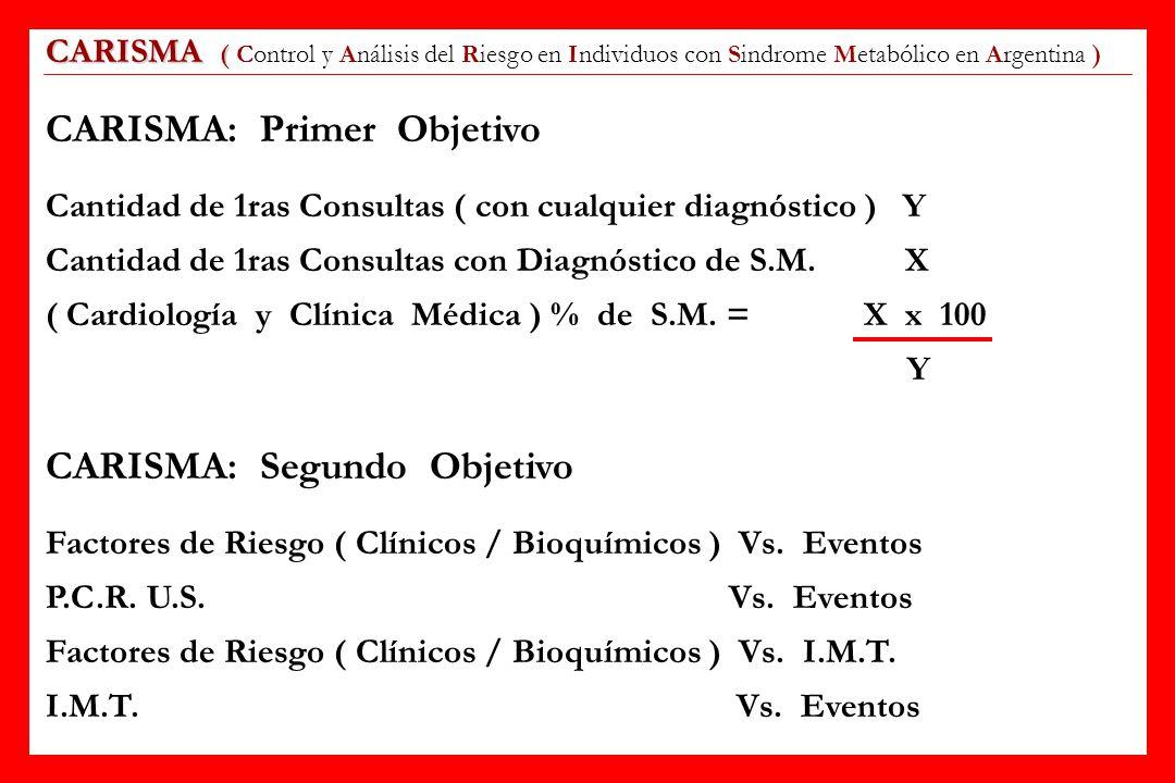 CARISMA ( CARISMA ( Control y Análisis del Riesgo en Individuos con Sindrome Metabólico en Argentina ) CARISMA: Primer Objetivo Cantidad de 1ras Consu