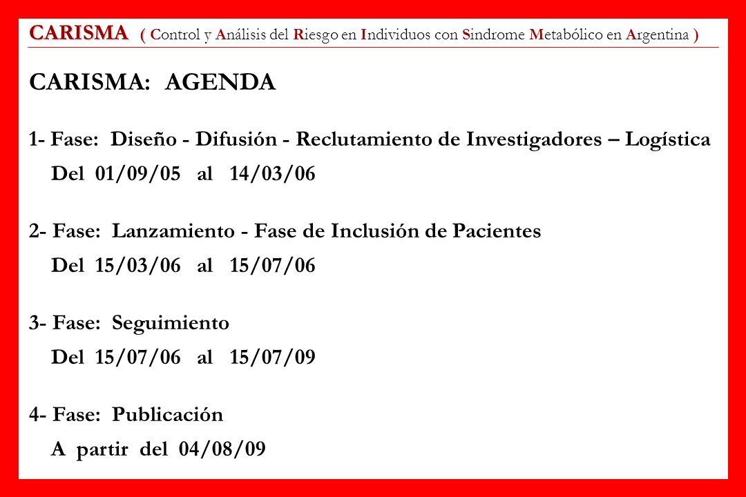 CARISMA ( CARISMA ( Control y Análisis del Riesgo en Individuos con Sindrome Metabólico en Argentina ) CARISMA: AGENDA 1- Fase: Diseño - Difusión - Re