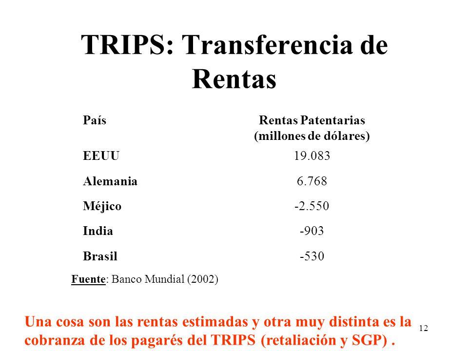 12 TRIPS: Transferencia de Rentas PaísRentas Patentarias (millones de dólares) EEUU19.083 Alemania6.768 Méjico-2.550 India-903 Brasil-530 Fuente: Banco Mundial (2002) Una cosa son las rentas estimadas y otra muy distinta es la cobranza de los pagarés del TRIPS (retaliación y SGP).