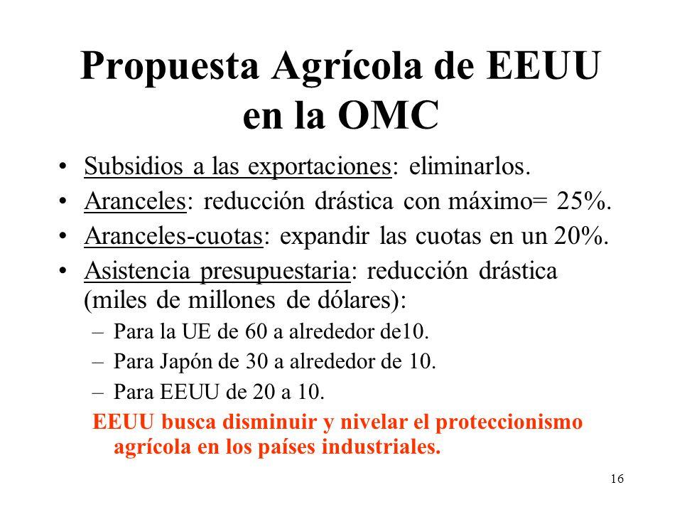16 Propuesta Agrícola de EEUU en la OMC Subsidios a las exportaciones: eliminarlos.