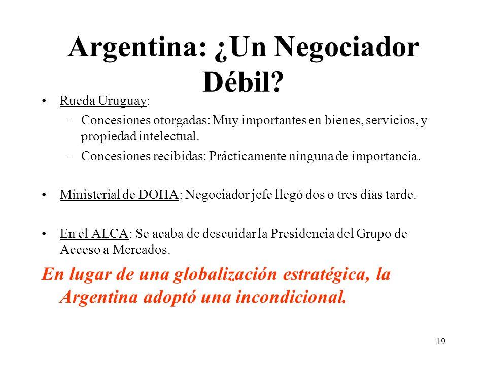 19 Argentina: ¿Un Negociador Débil.