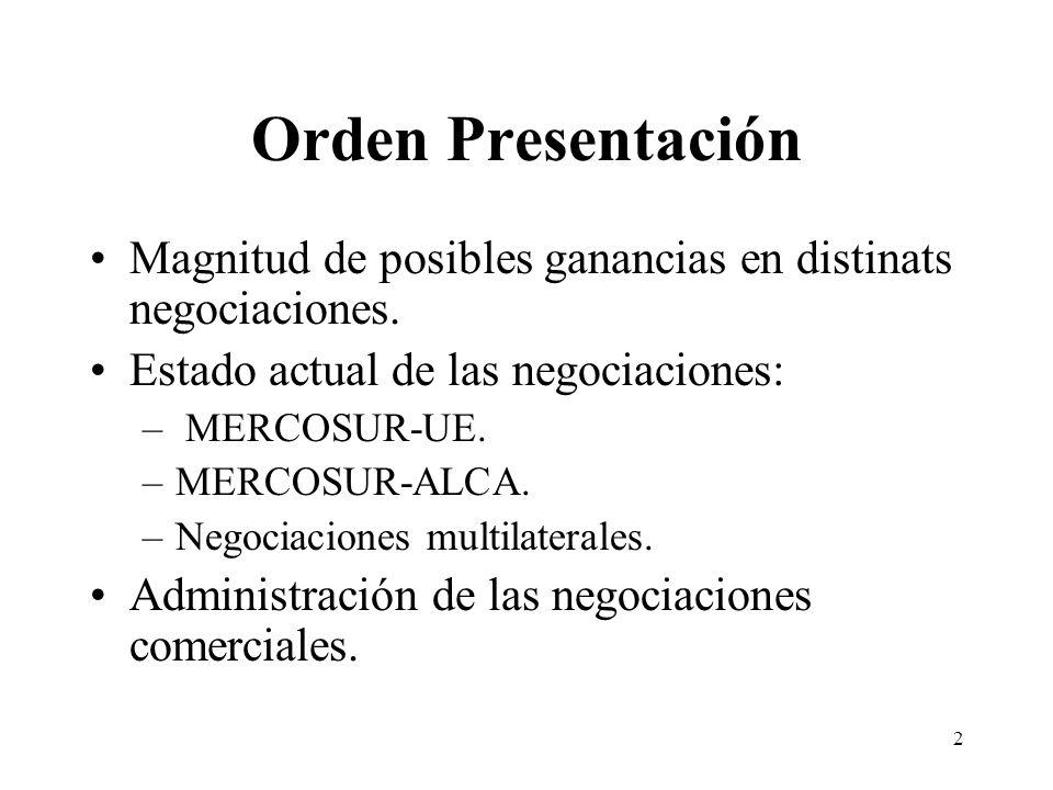 3 Agenda de las Negociaciones : OMC y ALCA Agricultura.
