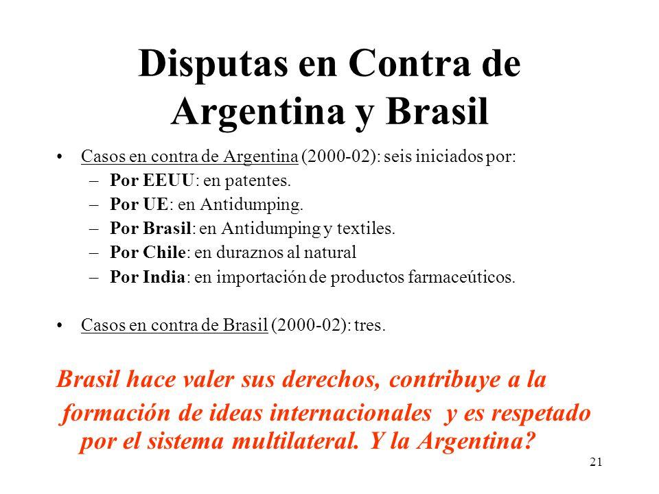 21 Disputas en Contra de Argentina y Brasil Casos en contra de Argentina (2000-02): seis iniciados por: –Por EEUU: en patentes.