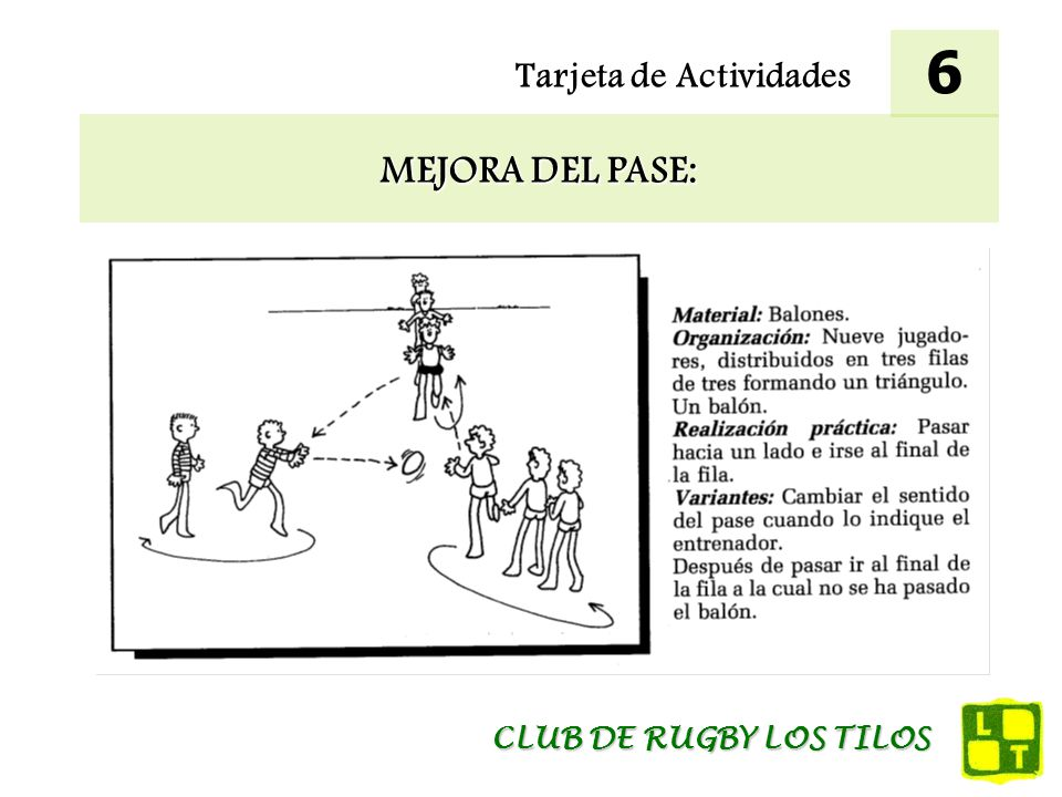 Tarjeta de Actividades DISOCIACIÓN DEL TREN SUPERIOR DEL INFERIOR EN EL PASE: 7 CLUB DE RUGBY LOS TILOS