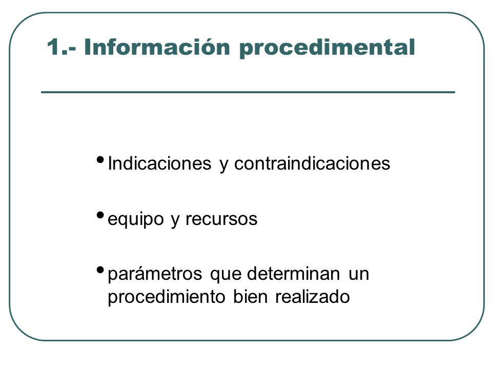 1.- Información procedimental Indicaciones y contraindicaciones equipo y recursos parámetros que determinan un procedimiento bien realizado
