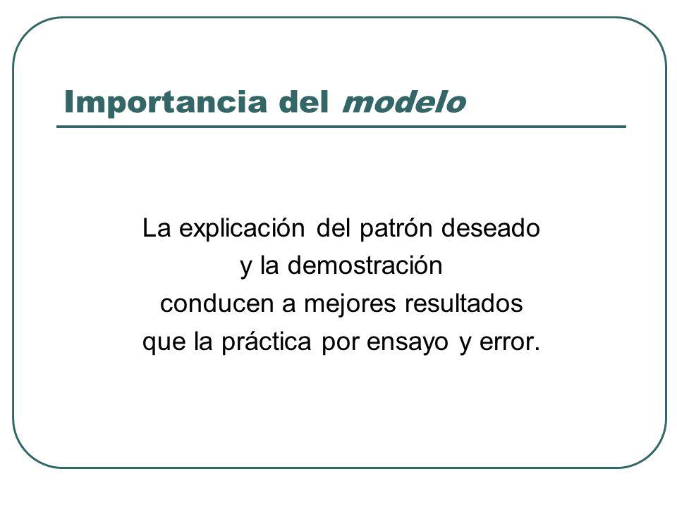 Importancia del modelo La explicación del patrón deseado y la demostración conducen a mejores resultados que la práctica por ensayo y error.
