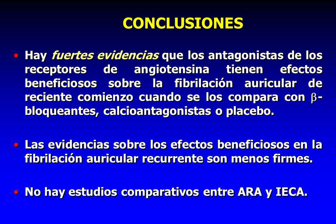 CONCLUSIONES Hay fuertes evidencias que los antagonistas de los receptores de angiotensina tienen efectos beneficiosos sobre la fibrilación auricular de reciente comienzo cuando se los compara con - bloqueantes, calcioantagonistas o placebo.