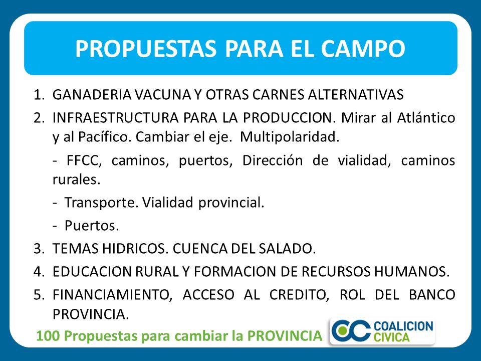 1.GANADERIA VACUNA Y OTRAS CARNES ALTERNATIVAS 2.INFRAESTRUCTURA PARA LA PRODUCCION.