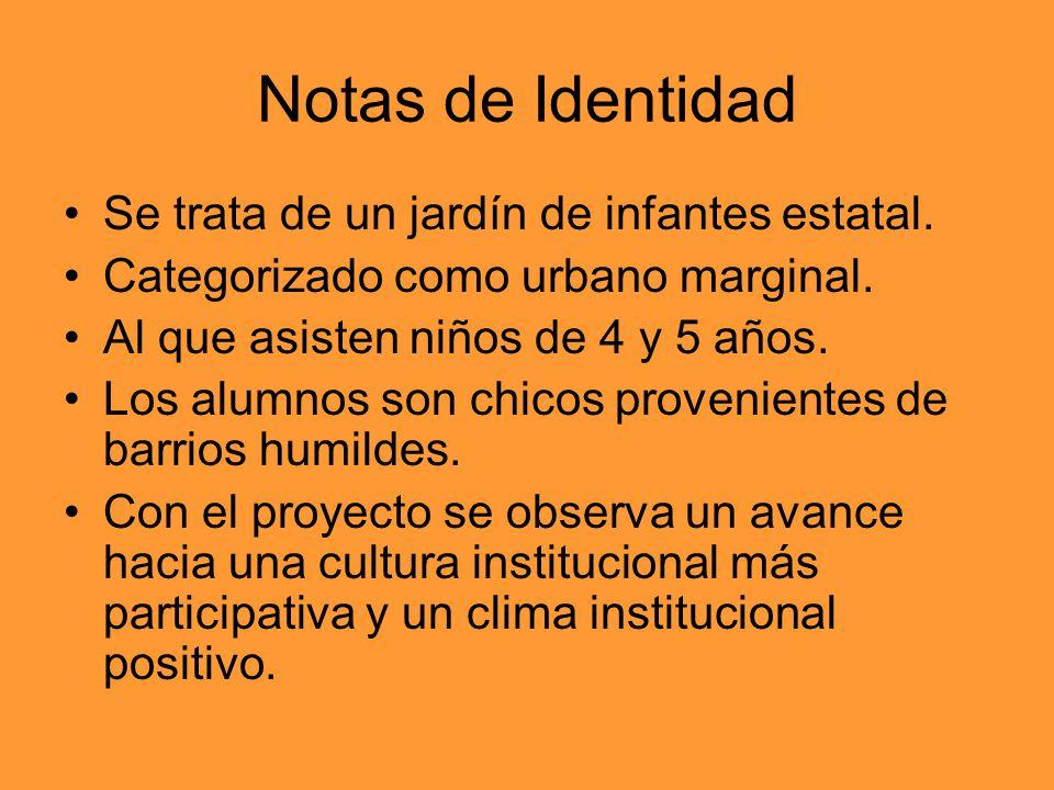 Notas de Identidad Se trata de un jardín de infantes estatal. Categorizado como urbano marginal. Al que asisten niños de 4 y 5 años. Los alumnos son c