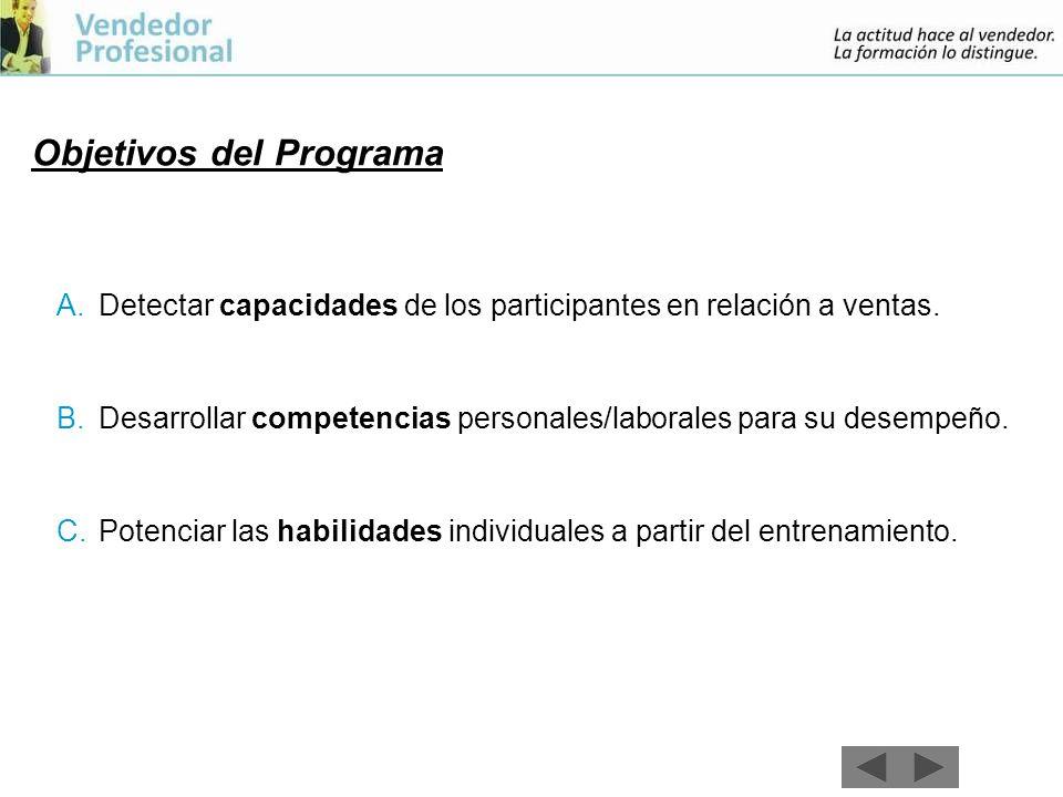 Objetivos del Programa A.Detectar capacidades de los participantes en relación a ventas.