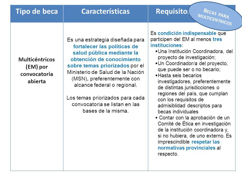 Tipo de becaCaracterísticas Requisitos Multicéntricos (EM) por convocatoria abierta Es una estrategia diseñada para fortalecer las políticas de salud pública mediante la obtención de conocimiento sobre temas priorizados por el Ministerio de Salud de la Nación (MSN), preferentemente con alcance federal o regional.