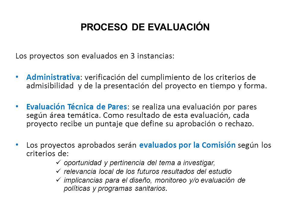 PROCESO DE EVALUACIÓN Los proyectos son evaluados en 3 instancias: Administrativa: verificación del cumplimiento de los criterios de admisibilidad y de la presentación del proyecto en tiempo y forma.