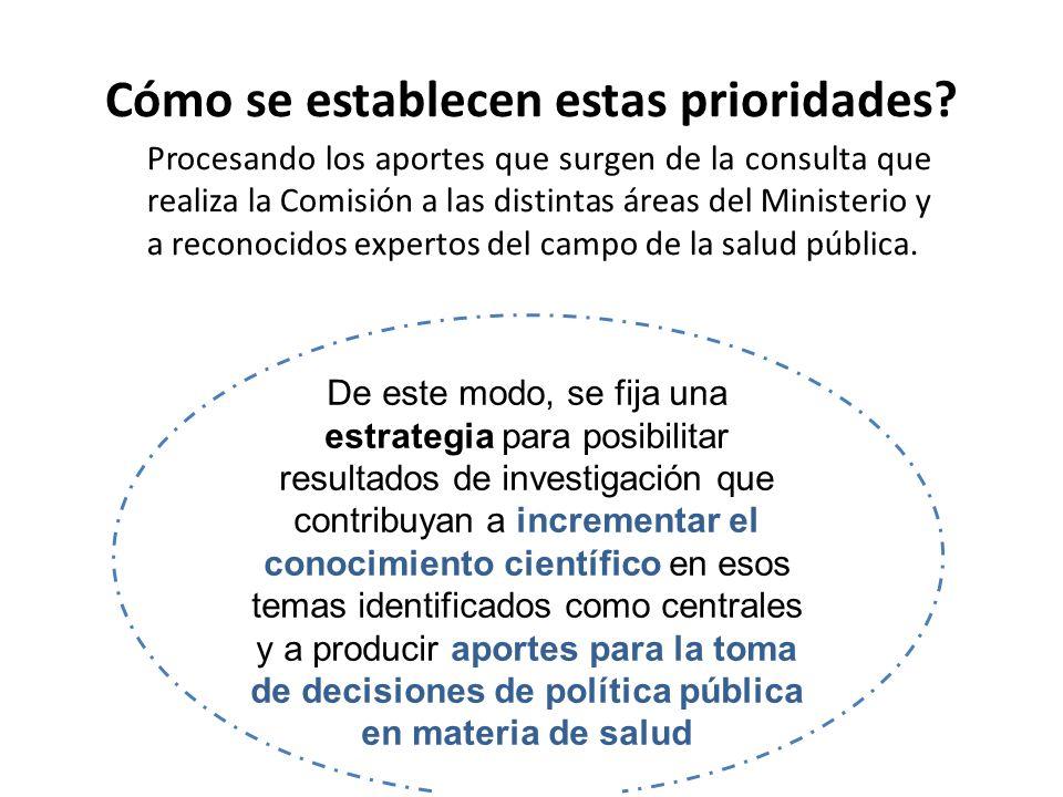 DESTINATARIOS hospitales Profesionales del campo de la salud, que desempeñan sus actividades en: