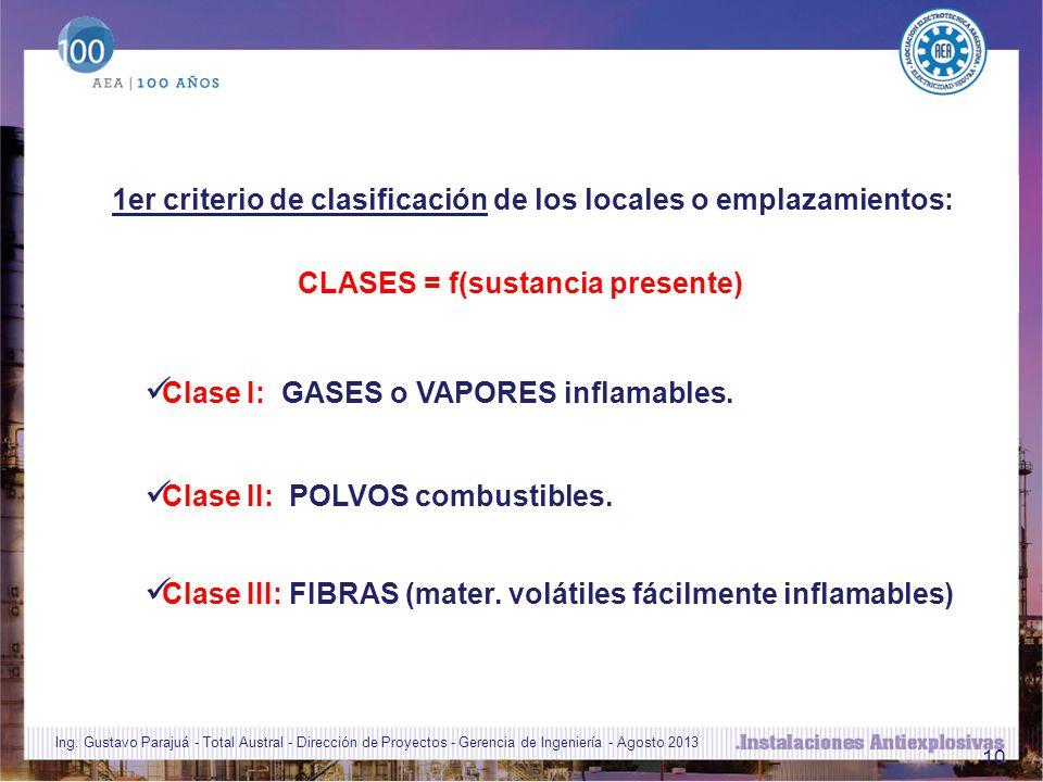 10 1er criterio de clasificación de los locales o emplazamientos: CLASES = f(sustancia presente) Clase I: GASES o VAPORES inflamables.