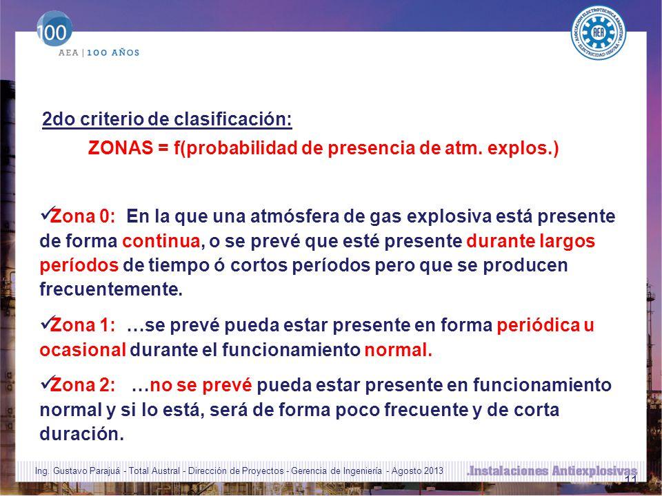 11 2do criterio de clasificación: ZONAS = f(probabilidad de presencia de atm.