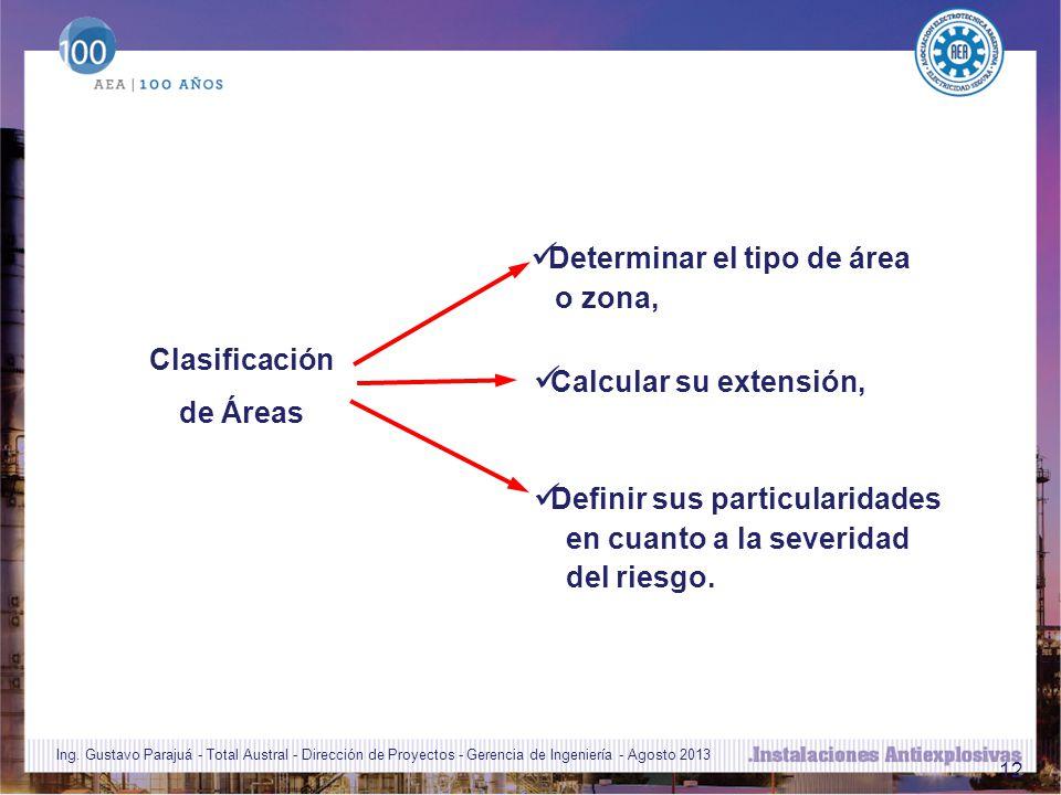 12 Clasificación de Áreas Determinar el tipo de área o zona, Calcular su extensión, Definir sus particularidades en cuanto a la severidad del riesgo.