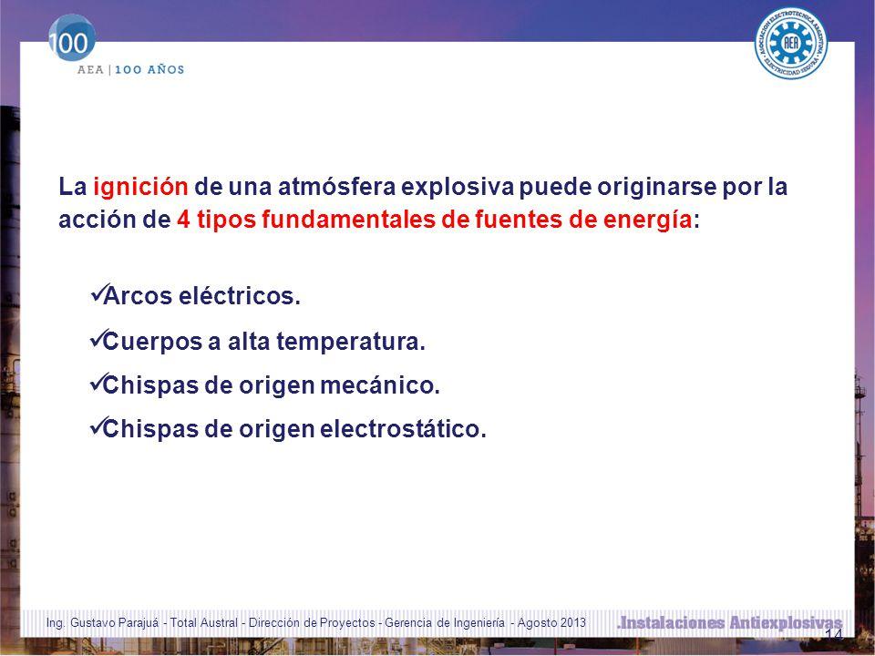 14 La ignición de una atmósfera explosiva puede originarse por la acción de 4 tipos fundamentales de fuentes de energía: Arcos eléctricos.