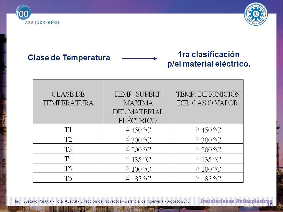 15 1ra clasificación p/el material eléctrico.Clase de Temperatura Ing.