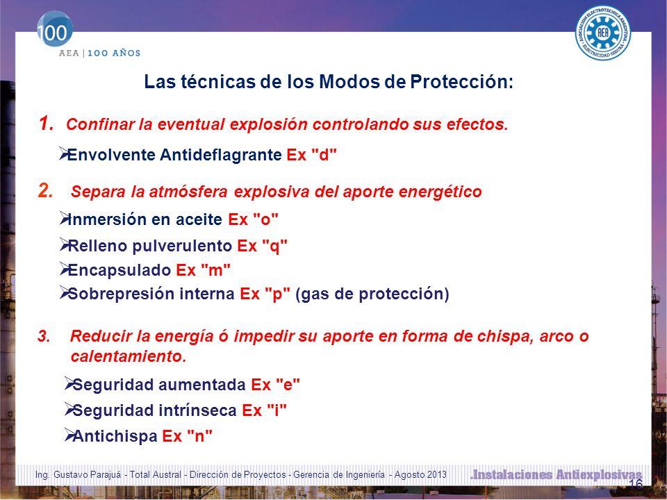 16 1.Confinar la eventual explosión controlando sus efectos.
