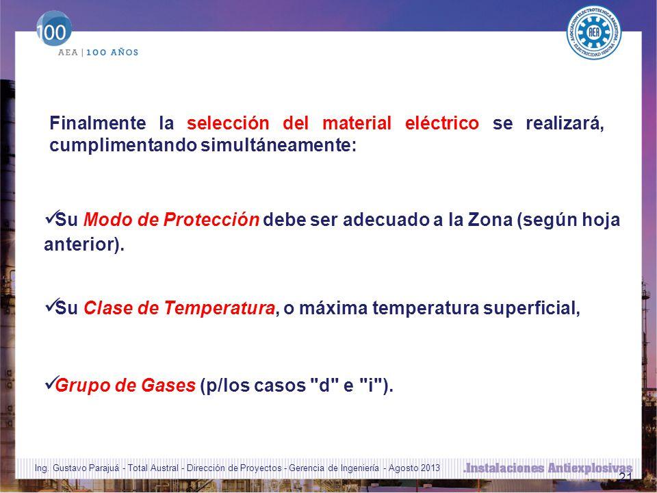 21 Finalmente la selección del material eléctrico se realizará, cumplimentando simultáneamente: Su Modo de Protección debe ser adecuado a la Zona (según hoja anterior).