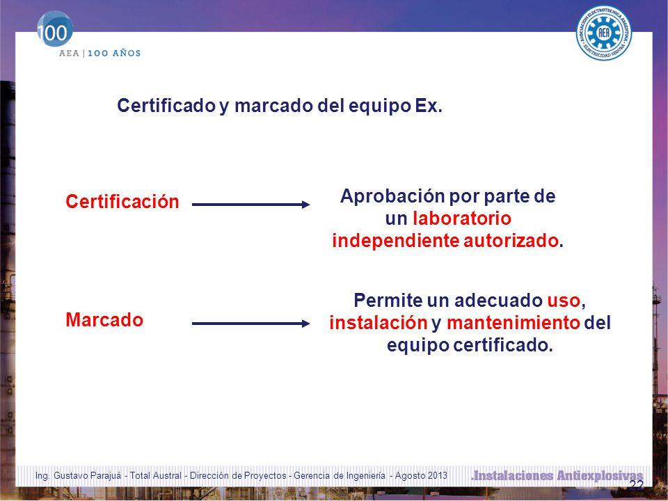 22 Certificado y marcado del equipo Ex.
