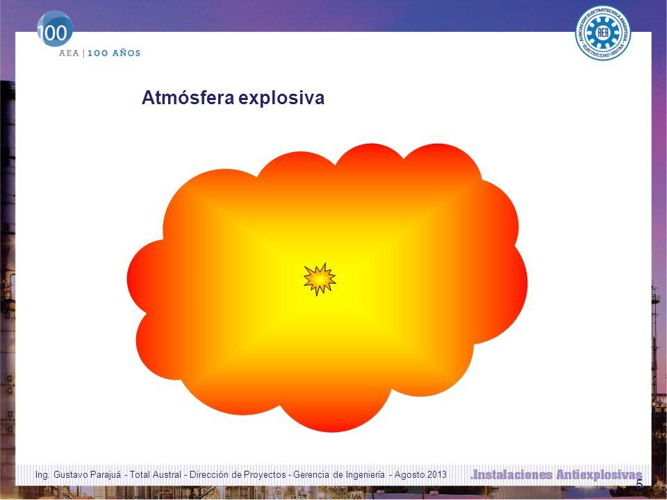 5 Atmósfera explosiva Ing.