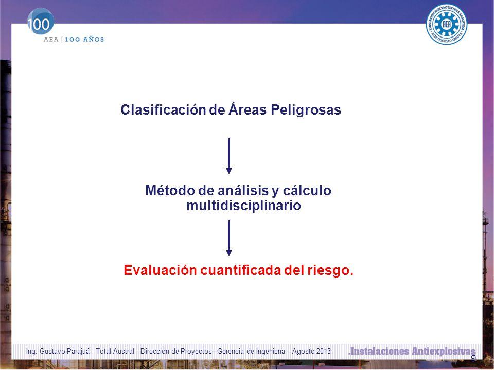 9 Clasificación de Áreas Peligrosas Método de análisis y cálculo multidisciplinario Evaluación cuantificada del riesgo.