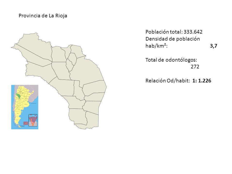 Provincia de La Rioja Población total: 333.642 Densidad de población hab/km²: 3,7 Total de odontólogos: 272 Relación Od/habit: 1: 1.226