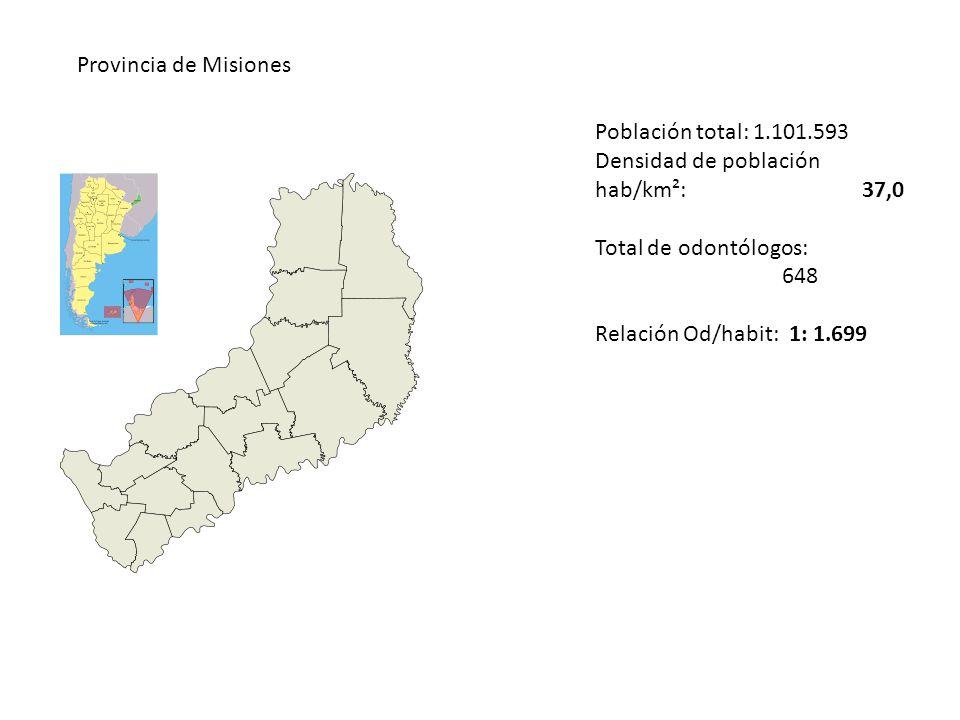 Provincia de Misiones Población total: 1.101.593 Densidad de población hab/km²: 37,0 Total de odontólogos: 648 Relación Od/habit: 1: 1.699