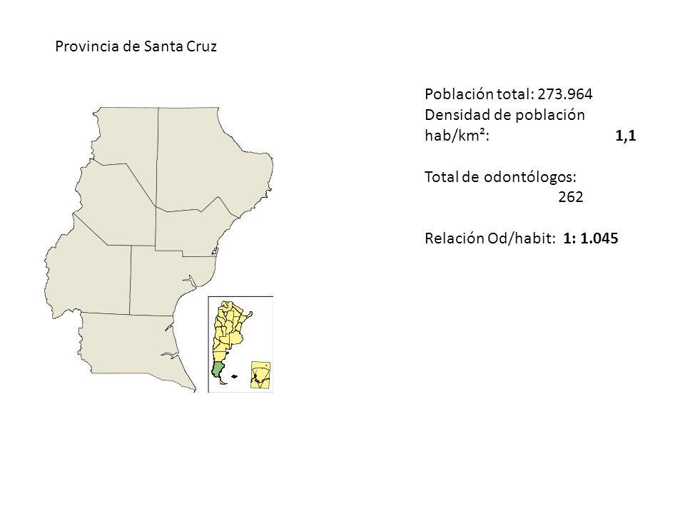 Provincia de Santa Cruz Población total: 273.964 Densidad de población hab/km²: 1,1 Total de odontólogos: 262 Relación Od/habit: 1: 1.045